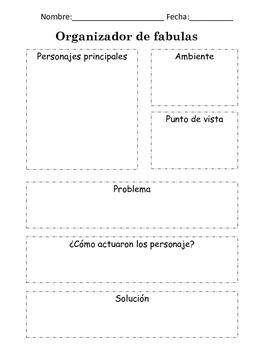 Organizador grafico de fabulas