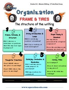 Organization Poster - 6 Traits