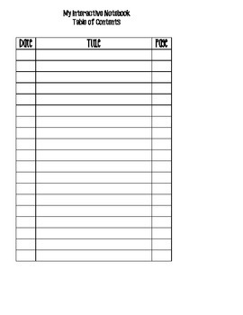 Organizing Interactive Notebooks: Use a Table of Contents