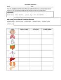 Organs Assessment