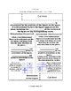 Orientation and Congruence Preservation INB-TEKS 8.10B