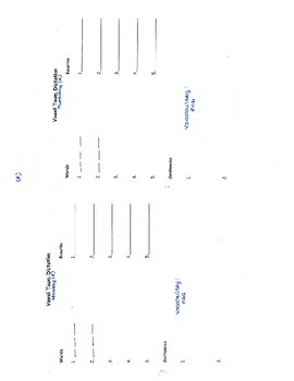 Orton Gillingham Dictation Sheets (RFR f-e(short))