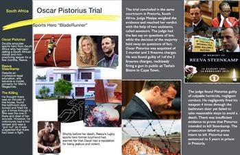 Oscar Pistorius ~ BladeRunner ~ FREE POSTER ~ Murder Trial