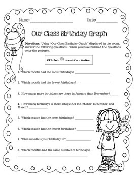 Our Class Birthday Graph