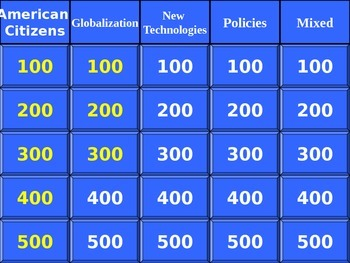 Our Changing World Jeopardy Game