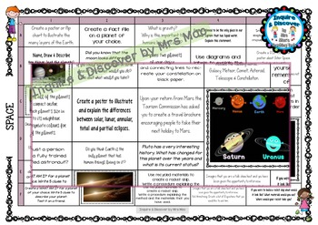 SPACE RUBRIC - 24 Questions & Answers, Marking Checklist,