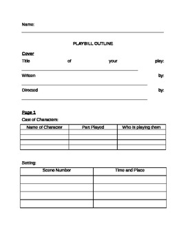 Outline for writing a Playbill