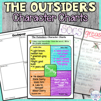 The Outsiders Character Charts Interactive Notebooks