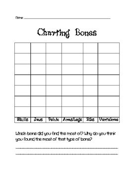 Owl Pellet Bone Bar Graph