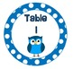 Owl Table Signs for Classroom Decorating