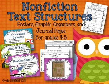 Text Structure: Posters, Graphic Organizers, and Interacti