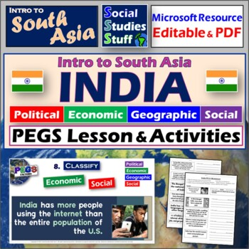 India PEGS Activity & Handout (Political,Economic,Geograph