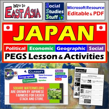 Japan / Asia PEGS Activity & Handout (Political,Economic,G