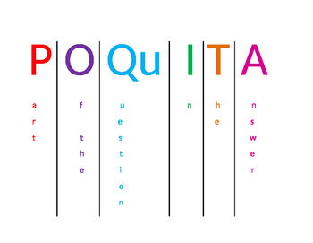 P.O.Q.U.I.T.A (Part of the question in the answer) Poster