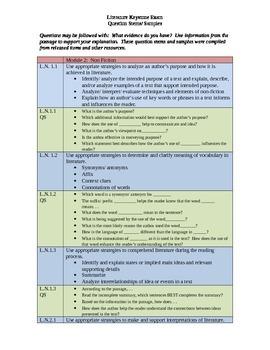 PA Literature Keystone Exam Question Stems Module 2
