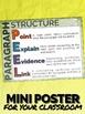PARAGRAPH WRITING STRUCTURE: Tools for Teaching Writing