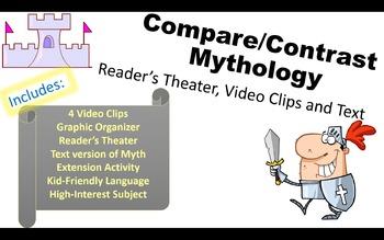 Mythology Compare Contrast Literary Analysis Test Prep Les