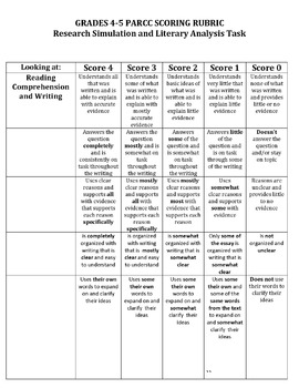 PARCC Rubrics- Kid Friendly Language