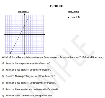 PARCC style questions on Functions