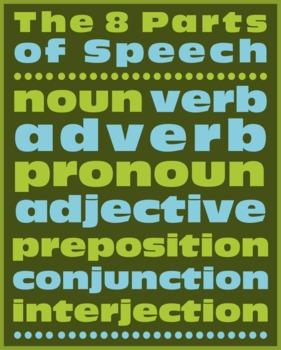 PARTS OF SPEECH POSTER (8X10)