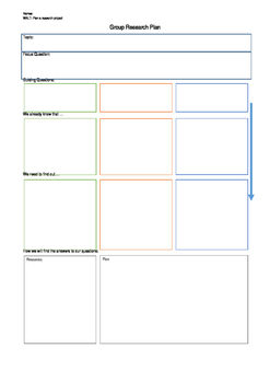 PBL Group Research Planning Sheet Freebie!