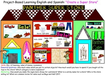 PBL tutorial for ESL and Foreign Language (Spanish)
