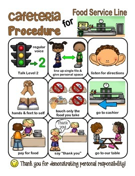 PBS Toolkit: Cafeteria Procedures and Talk Level Signage