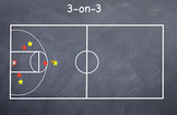 PE Game Video: 3-on-3 Basketball