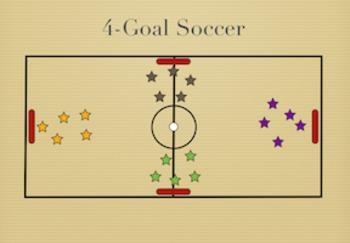 PE Game Video: 4 Goal Soccer