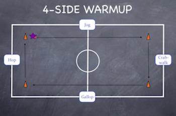 PE Game Video: 4-Side Warmup