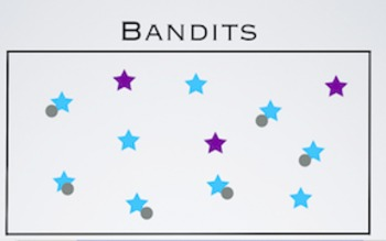 PE Game Video: Bandits