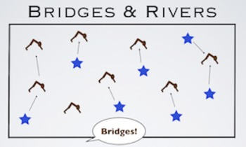 PE Game Video: Bridges & Rivers