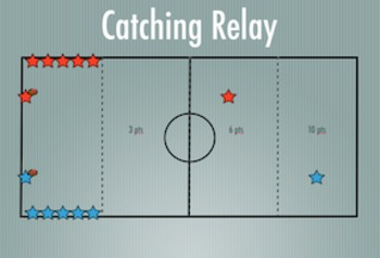 PE Game Video: Catching Relay