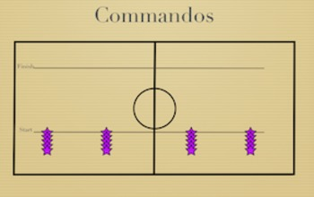 PE Game Video: Commandos