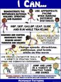 """PE Poster: """"I Can"""" Statements- Standard 1B: Competency in"""