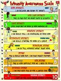 """PE Poster: """"Intensity Awareness Scale"""""""