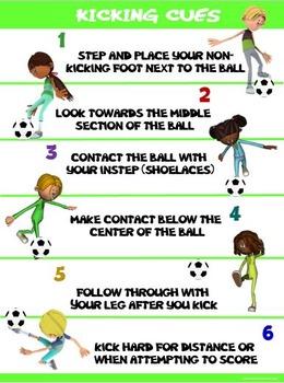 PE Poster: Kicking Cues