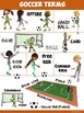 PE Poster: Soccer Terms