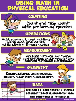 PE Poster: Using Math in Physical Education- Primary Version