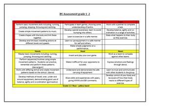 PE assessment grade 1& 2