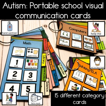 PECS School Based Communication Cards (classes/subjects) A