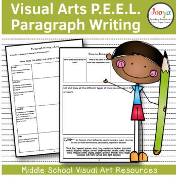 VISUAL ARTS : Improving Student Writing with PEEL Paragrap