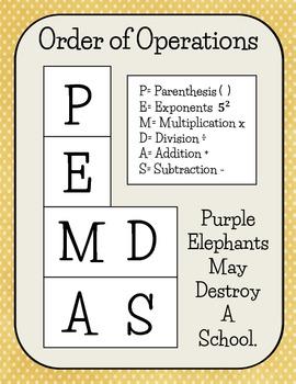 PEMDAS Poster - Order of Operations