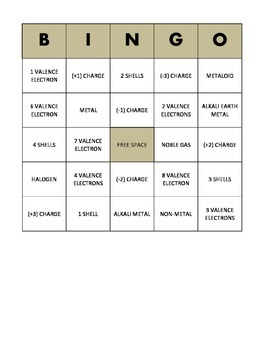 PERIODIC TABLE REVIEW BINGO CARDS
