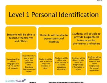 PERSONAL ID (ARABIC 2015 EDITION)