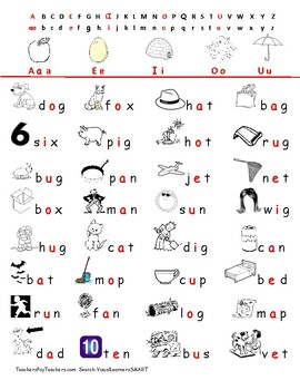 PHONICS Reading Consonant Vowel Consonant Words with pictu