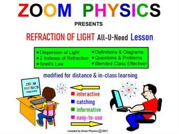 REGENTS PHYSICS: Properties of Light: Reflection Refractio