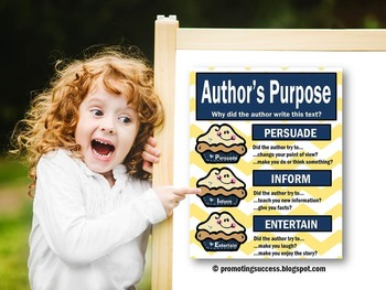 Author's Purpose Get PIE'd Anchor Chart Reading Strategies