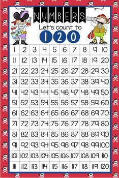 PIRATES - Classroom Decor: Counting to 120 Poster - size 24 x 36