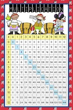 PIRATES - Classroom Decor: Multiplication POSTER - size 24 x 36